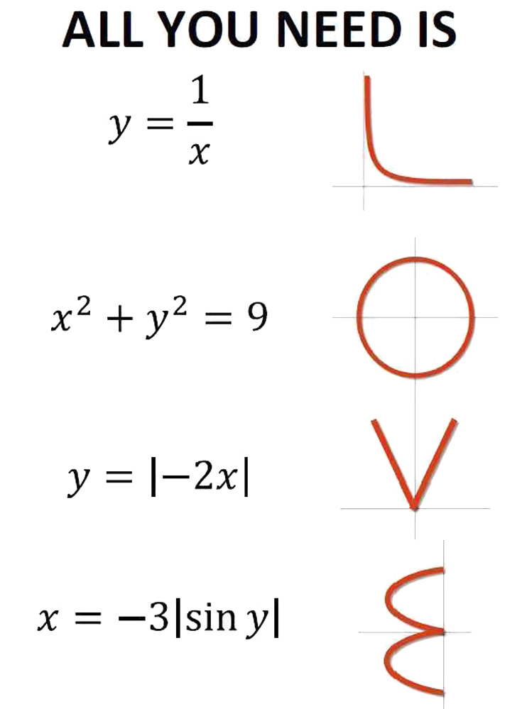 all you need is love - mathematische Funktionen